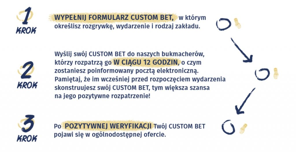 custombet ewinner